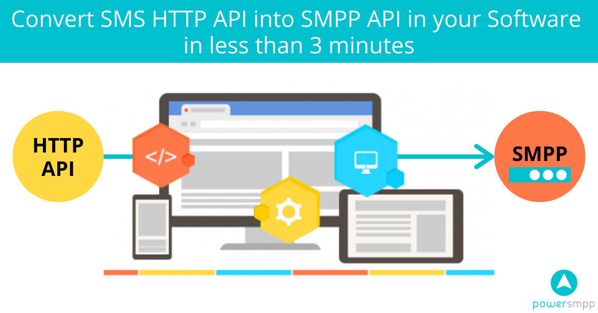 Convert-SMS-http-API-into-SMPP-API-in-your-Software-in-less-than-3-minutes