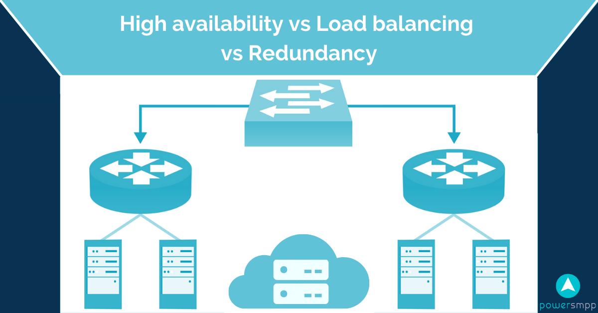 SMPP Load balancing